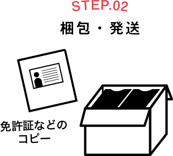 STEP.02 梱包・発送