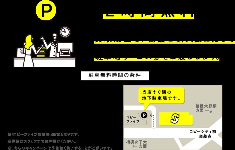 買取成立 or 商品ご購入額に応じて駐車場料金をお支払いいたします。