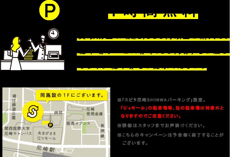 買取成立 または税込み3,000円以上のご購入で駐車場サービス券(400円券)をお渡しします。